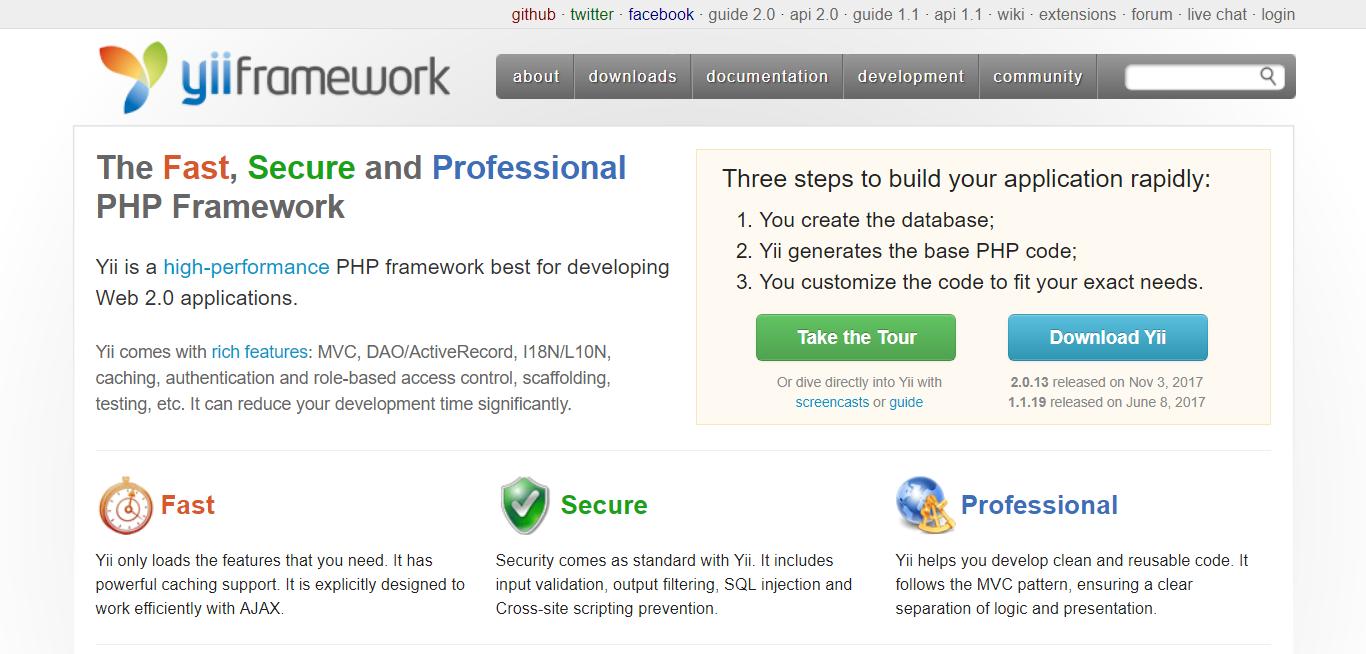Top 10 best PHP Frameworks for Developers | TutsForWeb